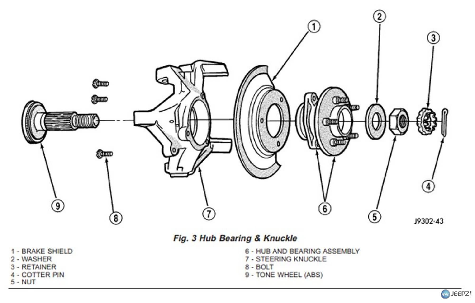 wrangler tj wheel hub    bearing assembly replacement