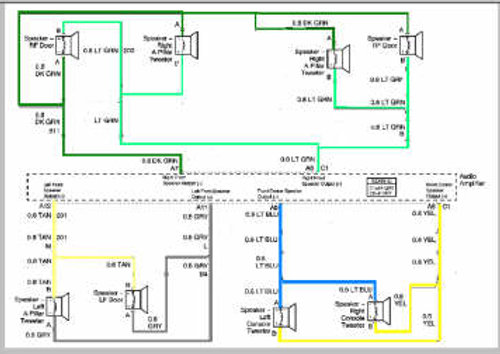 Car Subwoofer Wiring Diagram Nilzanet – Wiring Diagram For Amp And Sub
