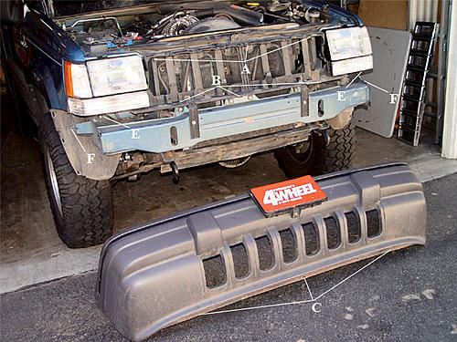 1994 Jeep Grand Cherokee Vacuum Diagram