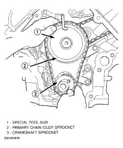 Dodge Ram 1500 3 7 V6 Engine Diagram as well 3 8l V6 Engine Diagram as well T12736493 2011 ford mustang 3 7 timing chain likewise Suzuki 1 6 Engine Diagram additionally 2002 Jeep Liberty 3 7l Engine. on 2003 jeep liberty timing marks