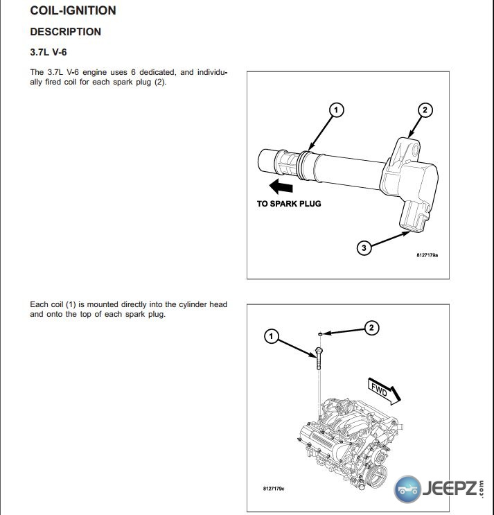 2009 37L v6 jeep grand cherokee spark plug removal problems – Jeep 3.7 Engine Diagram