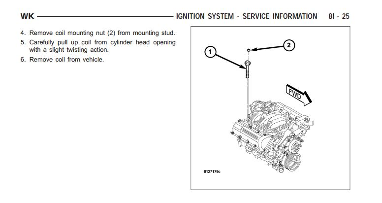 2001 jeep grand cherokee spark plug diagram  2001  free