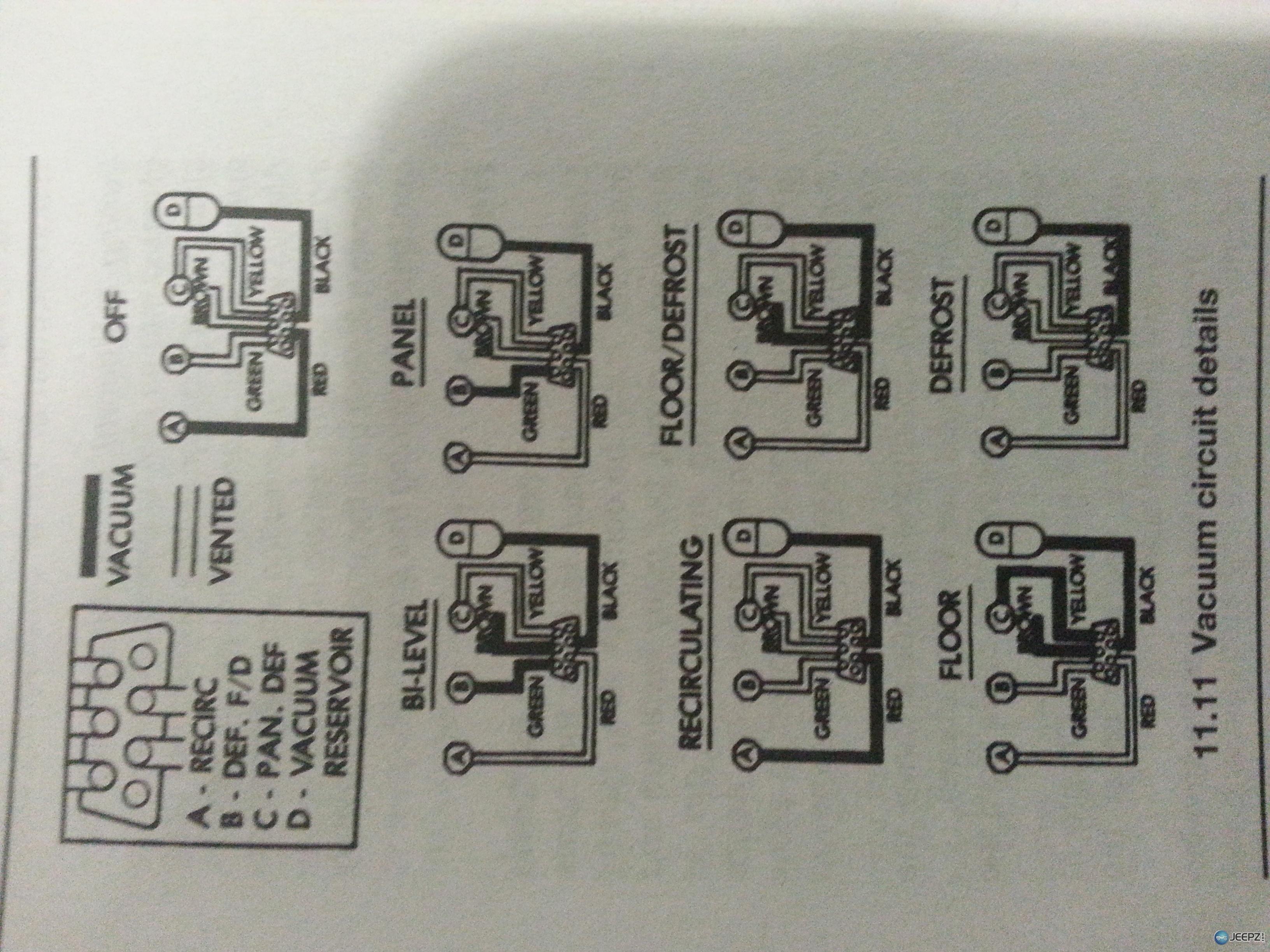 1998 jeep grand cherokee blower motor wiring diagram 1998 1999 jeep grand cherokee blower motor resistor wiring diagram on 1998 jeep grand cherokee blower motor