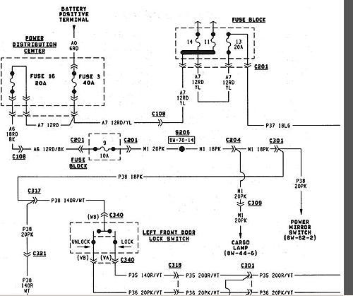 1994 Xj Door Wiring Rhd