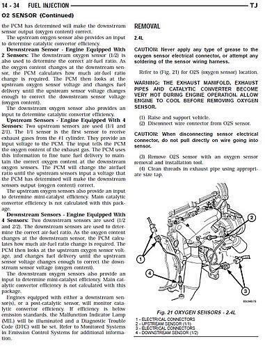 Jeep Grand Cherokee Laredo 2001 4.0 02sensor heater codes.-img_3095.jpg