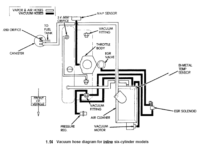 1990 Jeep Cherokee Vacuum Diagram