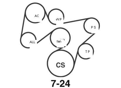 Jeep Commander Front Diagram