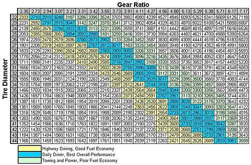 Gear Ratios-gear_ratios.jpg