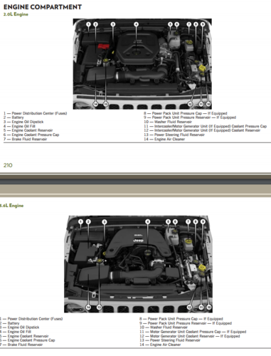 2018 Jeep Wrangler owner's manual leaked-2018-jeep-wrangler-engine.png