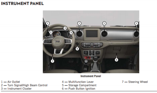 2018 Jeep Wrangler owner's manual leaked-2018-jeep-wrangler-dash.png