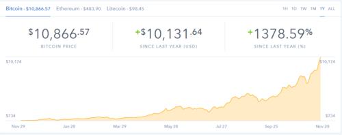 Bitcoins-bitcoin.png