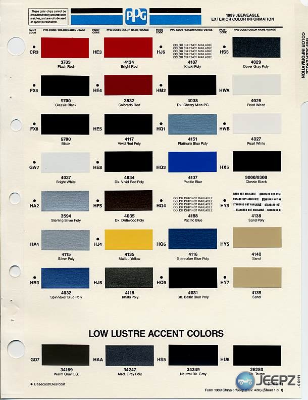 2005 Jeep Wrangler Color Codes | Wiring Schematic Diagram Acura Wiring Color Codes on