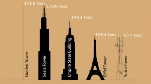 Climbing A 1768 Foot Transmission Tower-tower_diagram.png
