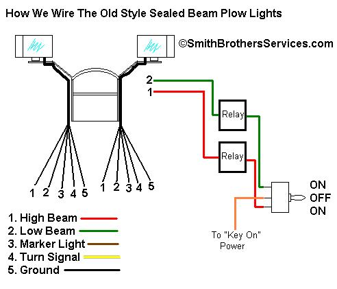 D Switches Sealed Beam on Snow Way Plow Wiring Diagram