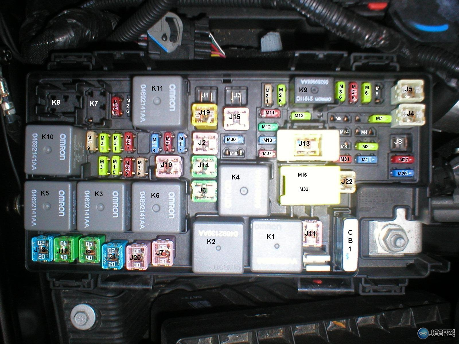 Jeep JK 2009 Fuse Map Layout Diagram
