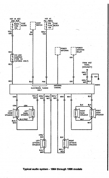 89 jeep cheerokee limited radio wireing rh jeepz com Jeep Grand Cherokee Electrical Diagram 1996 Jeep Cherokee Wiring Diagram