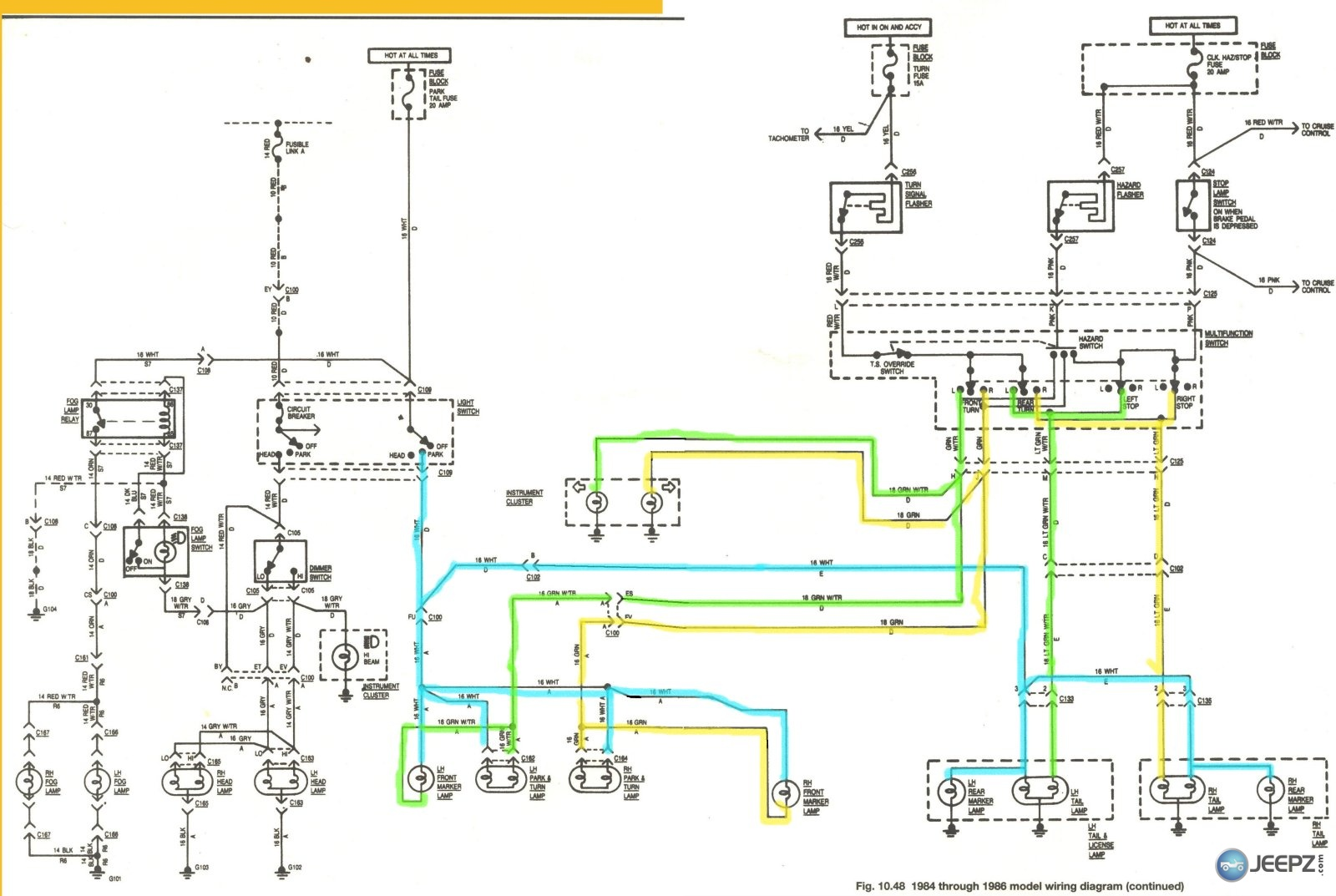 jeep cj7 headlight switch wiring - fender wiring diagram -  yjm308.tukune.jeanjaures37.fr  wiring diagram resource