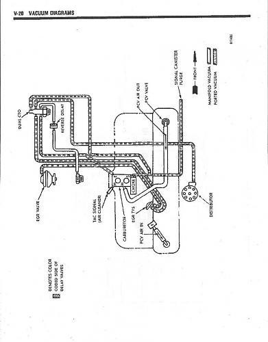 Vac Lines On 82 Cj7