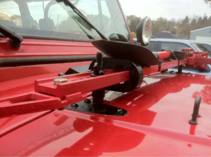 mounting a high lift jack