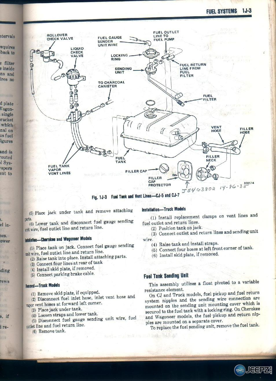 Jeep Cj7 Fuel Line Diagram Car Interior Design
