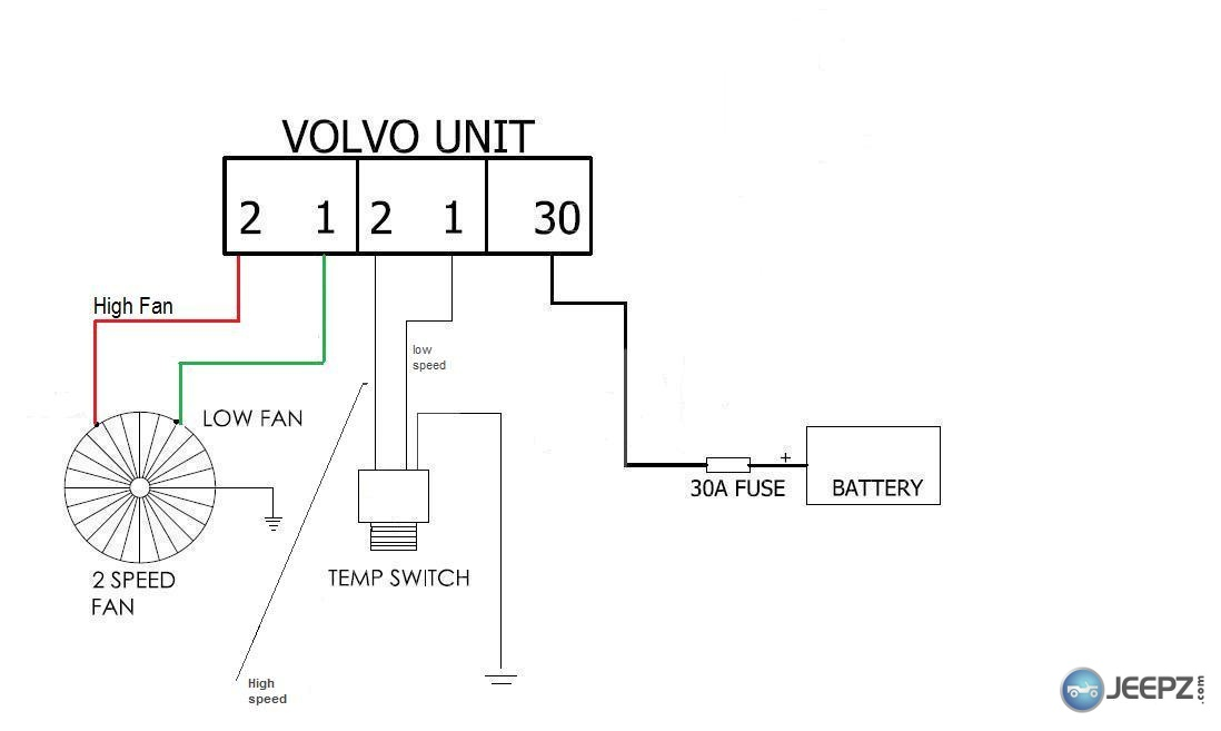 A Taurus Electric Fan Controller Wiring With A Volvo - Wiring ... on
