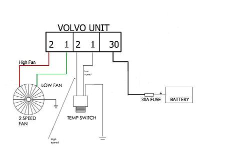 volvo fan relay wiring diagram diagram taurus 2 sd fan help