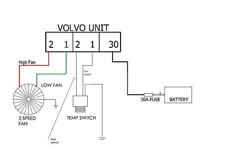Taurus 2 Speed Fan Help | Ford Taurus Fan Wiring Diagram |  | Jeepz.com