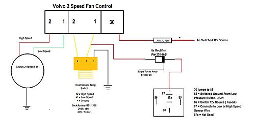 15044d1461006496t taurus 2 speed fan help volvo updated diagram taurus 2 speed fan help volvo fan relay wiring diagram at gsmx.co