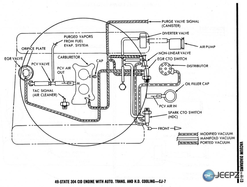 304 V8 fuel and vac lines underhood – Jeep Engine Vacuum Diagram