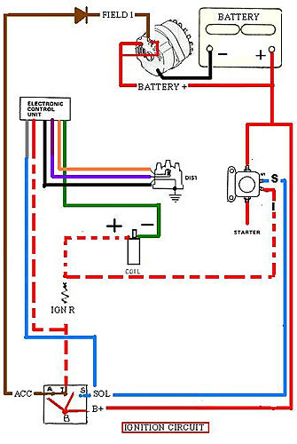 Wiring harness questions-image-1279658262.jpg