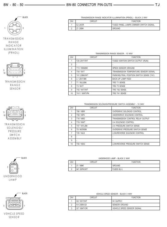 jeep tj o2 sensor wiring diagram  jeep  auto parts catalog