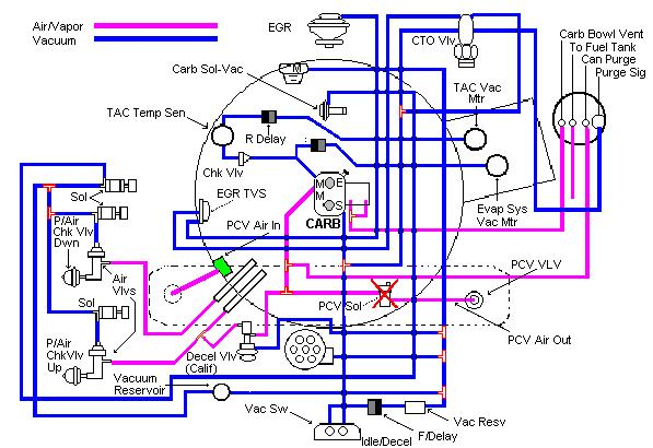 jeep cj wiring jeep wiring diagrams and cj headlight switch jeep cj wiring diagram images jeep cj 7 wiring diagram images gallery 1970 cj5 wiring diagram