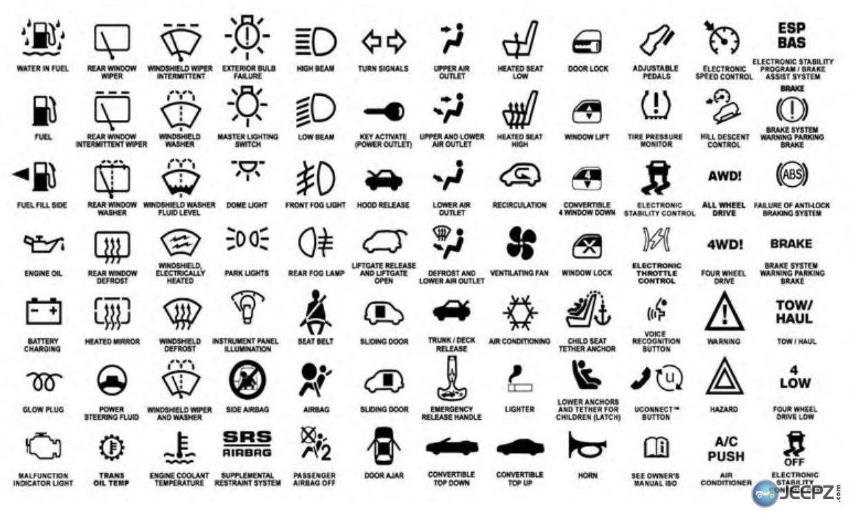 Car maintenance symbols auto hobby dash car symbols biocorpaavc Images