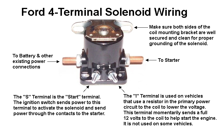 Jeep Cj7 Solenoid Wiring - Wiring Diagram Data Near Battery Wiring Harness Cj on
