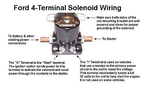 Jeep Solenoid Wiring | Wiring Diagram on honda accord starter wiring diagram, jeep cj7 electrical diagram, jeep cj7 steering diagram, jeep cj7 transmission diagram, jeep cj7 exhaust diagram, jeep cj7 solenoid diagram, porsche 944 starter wiring diagram, porsche 911 starter wiring diagram, ford pinto starter wiring diagram, jeep cj7 horn diagram, ford ranger starter wiring diagram, suzuki sidekick starter wiring diagram, jeep cj7 suspension diagram, gmc envoy starter wiring diagram, jeep cj7 heater diagram,