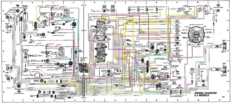 jeep cj7 alternator wiring diagram wiring diagrams jeep grand cherokee laredo engine diagram jeep cj7 engine diagram #9