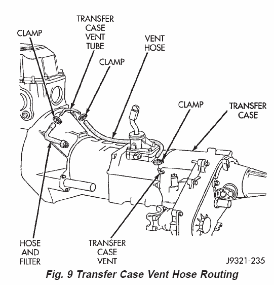 transfer case lines issue