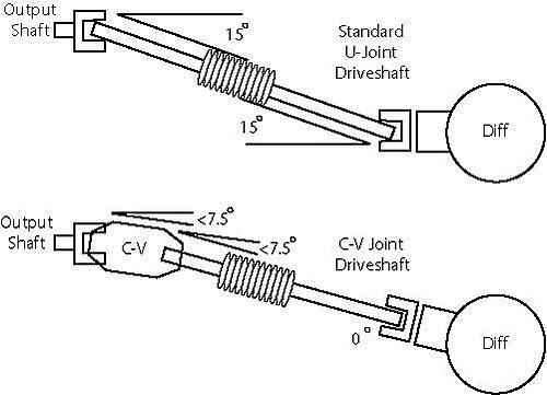 Steering wobble & rear drive shaft angle-img_1598.jpg