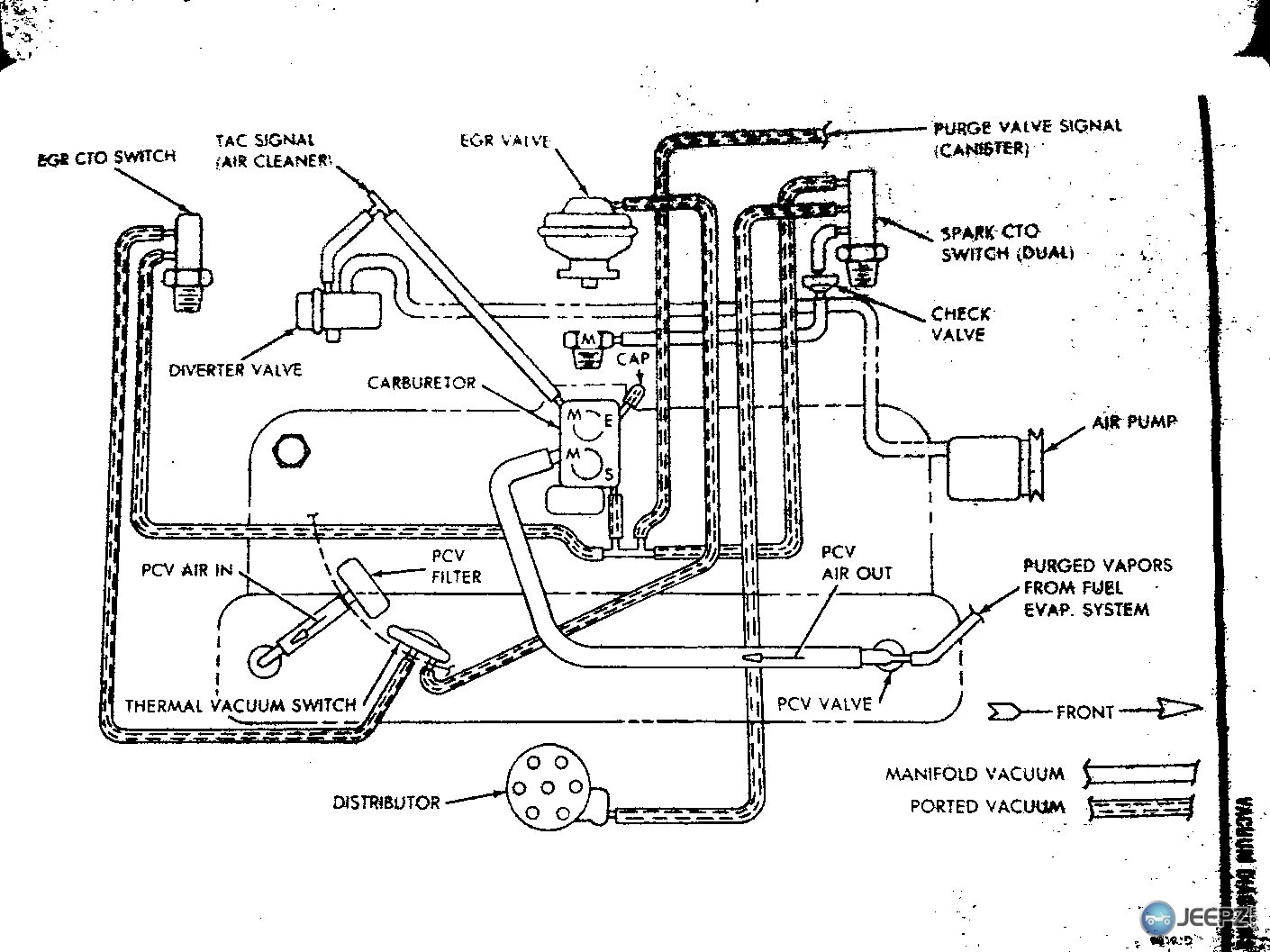 V8 Jeep Wrangler Vacuum Diagram Manual E Books 1993 Distributor Wiring 1987 Line Databasejeep Hoses