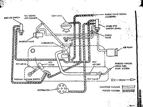 258 vacuum hose question-jeep-258-vacuum-hose-diagram.jpg