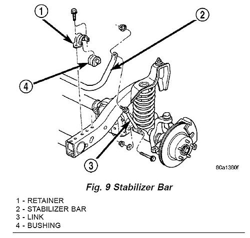 tj sway bar question