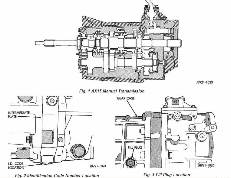 what model transmission in my 98 tj? Jeep Wrangler Automatic Transmission Diagram