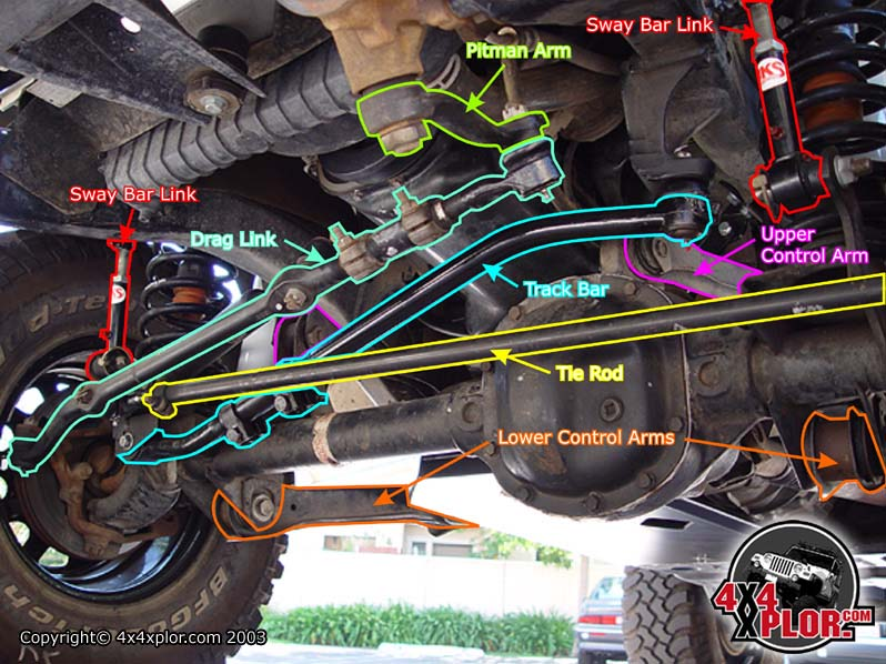 Wrangler Wiring Diagram Together With 94 Jeep Wrangler Wiring Diagram