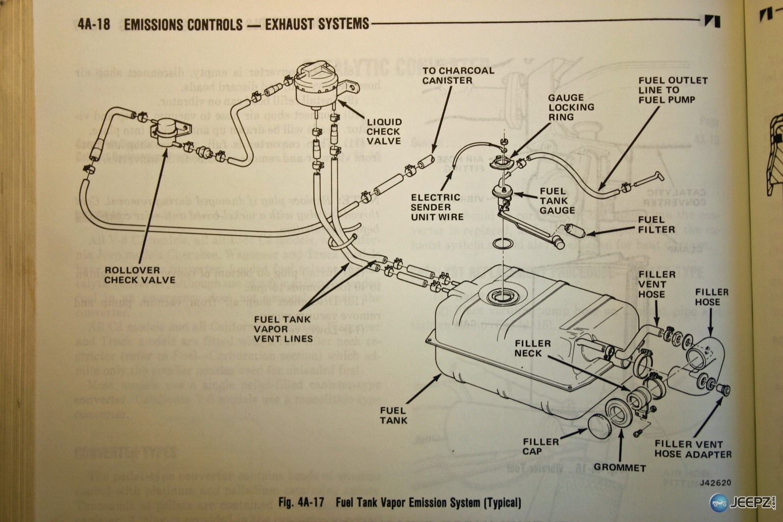 Cj7 Fuel System Diagram Wiring Schemes Ac Wire Check Valve Rh Jeepz Com 84 Filter 83 Line