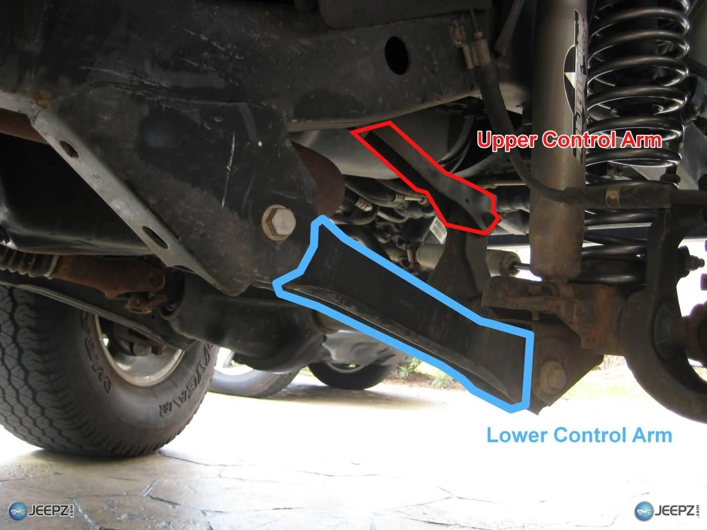 how to tell if my motorcyle tire needs replaceing