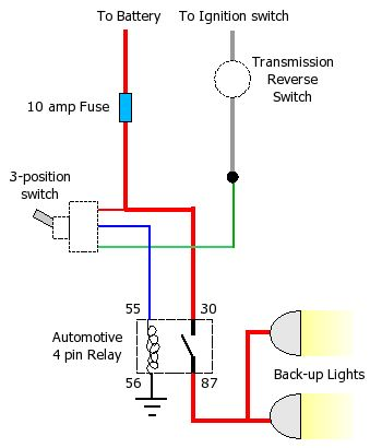 question on wiring reverse lights rh jeepz com wiring up a reverse light wiring diagram reverse lights
