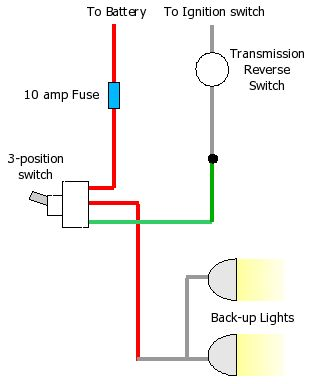 backlightsnorelay 2 question on wiring reverse lights Reverse Light Wiring Diagram Color Code at honlapkeszites.co