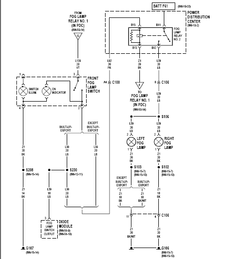 jeep fog light wiring diagram 2 10 sandybloom nl \u2022fog light wiring rh jeepz com jeep tj fog light wiring diagram 1999 jeep wrangler fog
