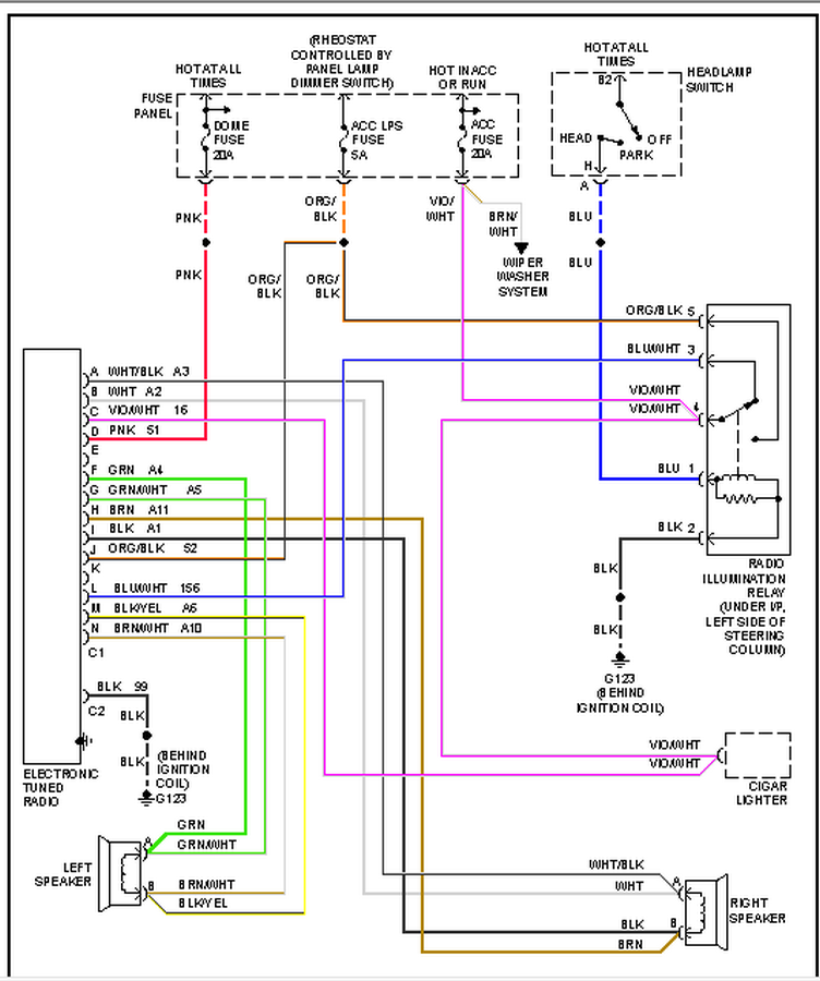 [ZSVE_7041]  Cherokee Stereo Wiring Diagram For Vehical | Wiring Diagram | 1993 Jeep Radio Wiring |  | Wiring Diagram - Autoscout24