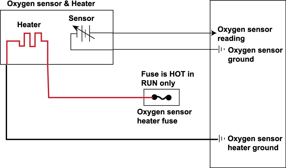 oxygensensorwheater 1 o2 sensor question o2 sensor wiring harness at crackthecode.co
